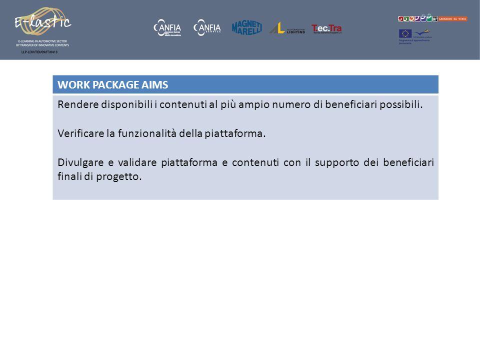 WORK PACKAGE AIMS Rendere disponibili i contenuti al più ampio numero di beneficiari possibili. Verificare la funzionalità della piattaforma.