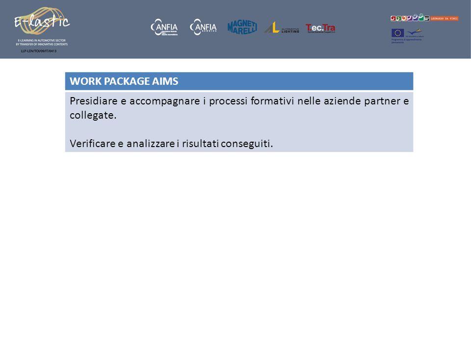 WORK PACKAGE AIMS Presidiare e accompagnare i processi formativi nelle aziende partner e collegate.