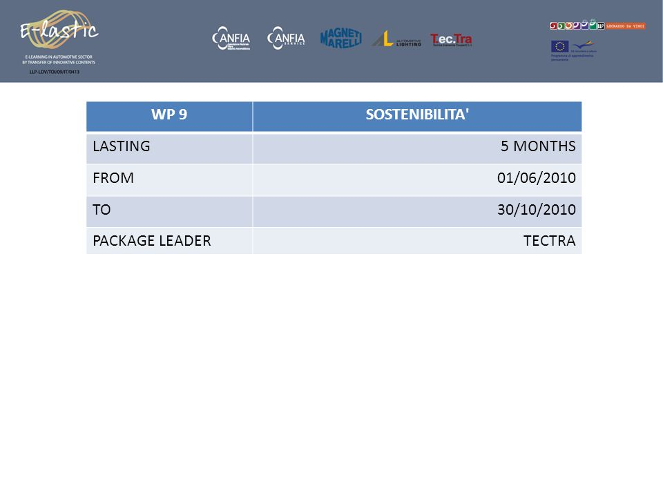 WP 9 SOSTENIBILITA LASTING 5 MONTHS FROM 01/06/2010 TO 30/10/2010 PACKAGE LEADER TECTRA