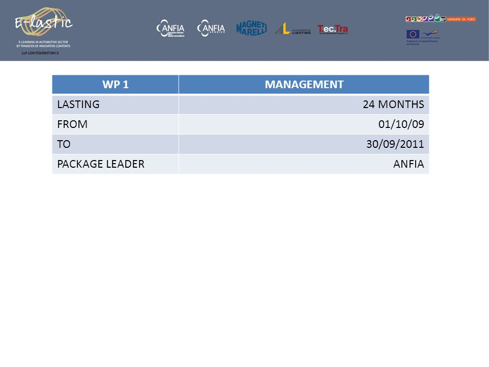 WP 1 MANAGEMENT LASTING 24 MONTHS FROM 01/10/09 TO 30/09/2011 PACKAGE LEADER ANFIA