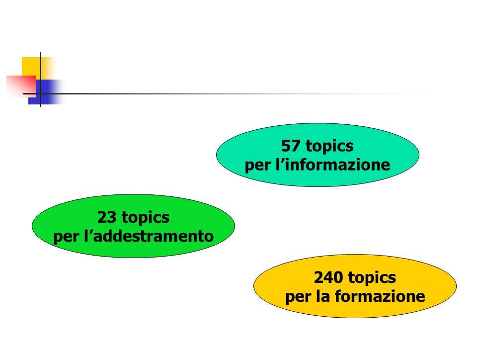 57 topics per l'informazione 23 topics per l'addestramento 240 topics per la formazione