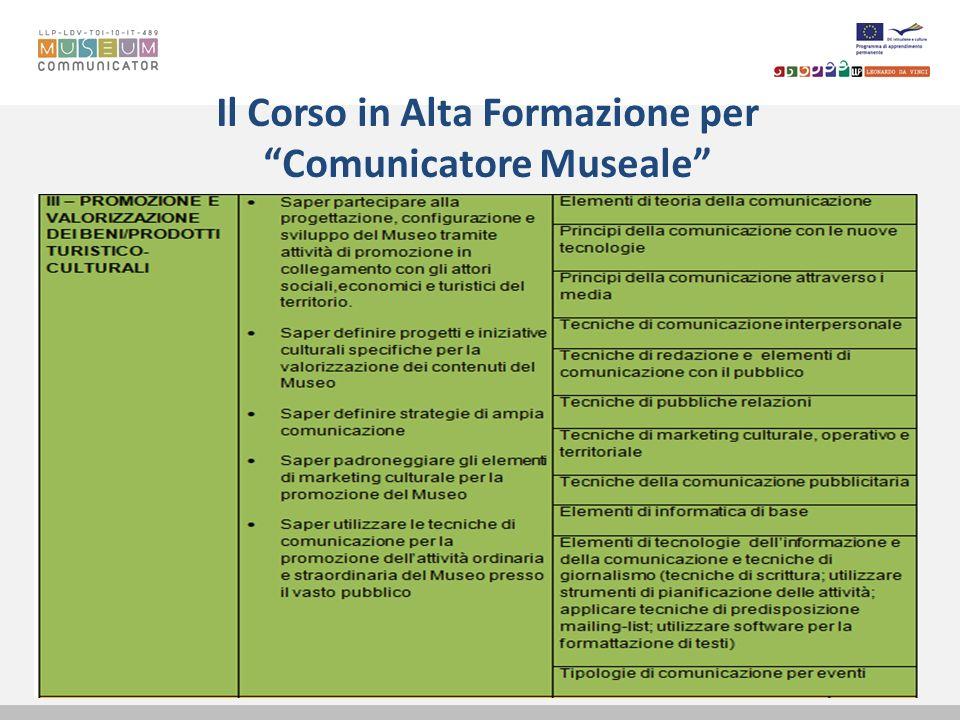 Il Corso in Alta Formazione per Comunicatore Museale