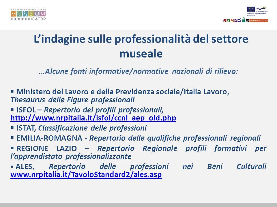 L'indagine sulle professionalità del settore museale