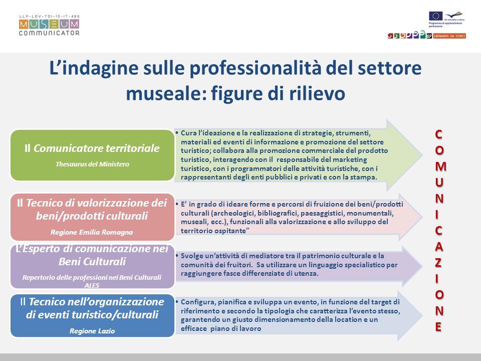L'indagine sulle professionalità del settore museale: figure di rilievo