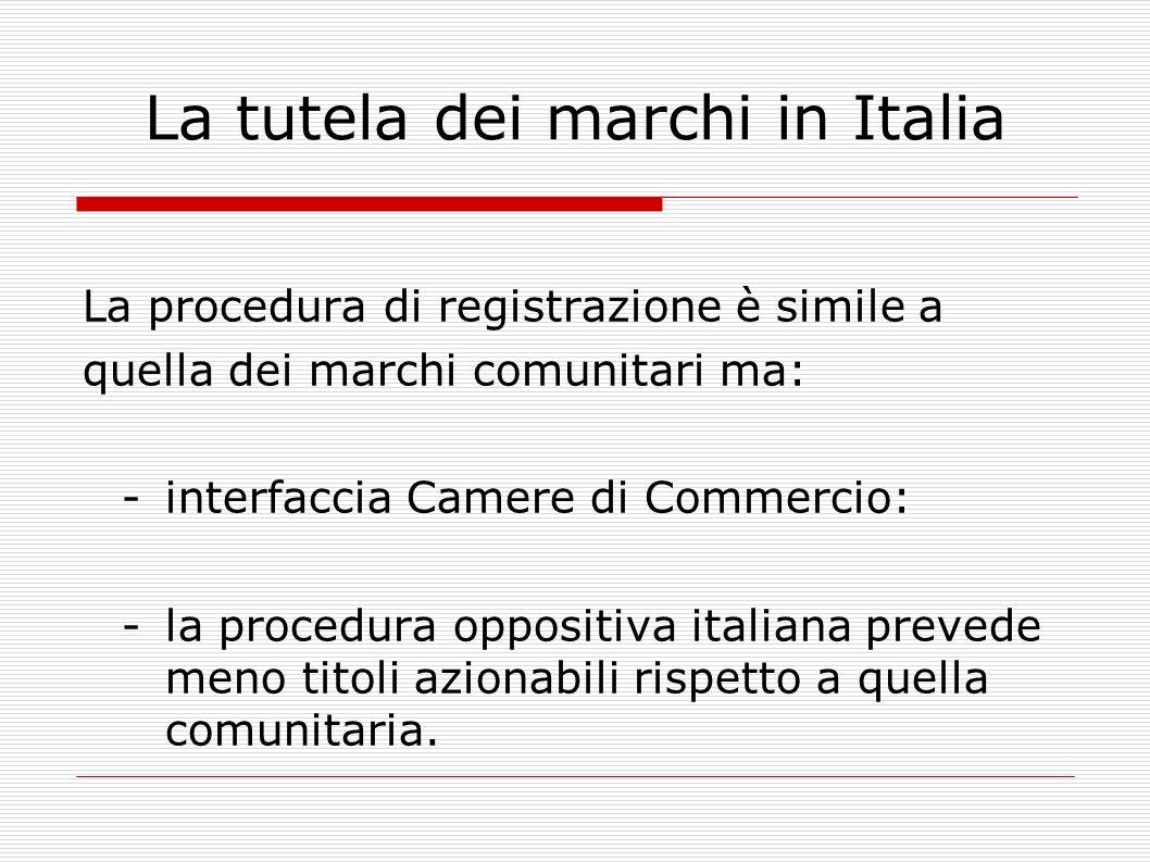 La tutela dei marchi in Italia