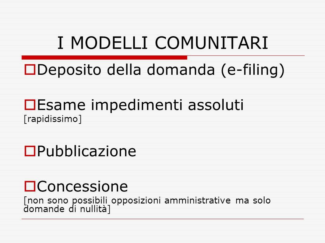 I MODELLI COMUNITARI Deposito della domanda (e-filing)