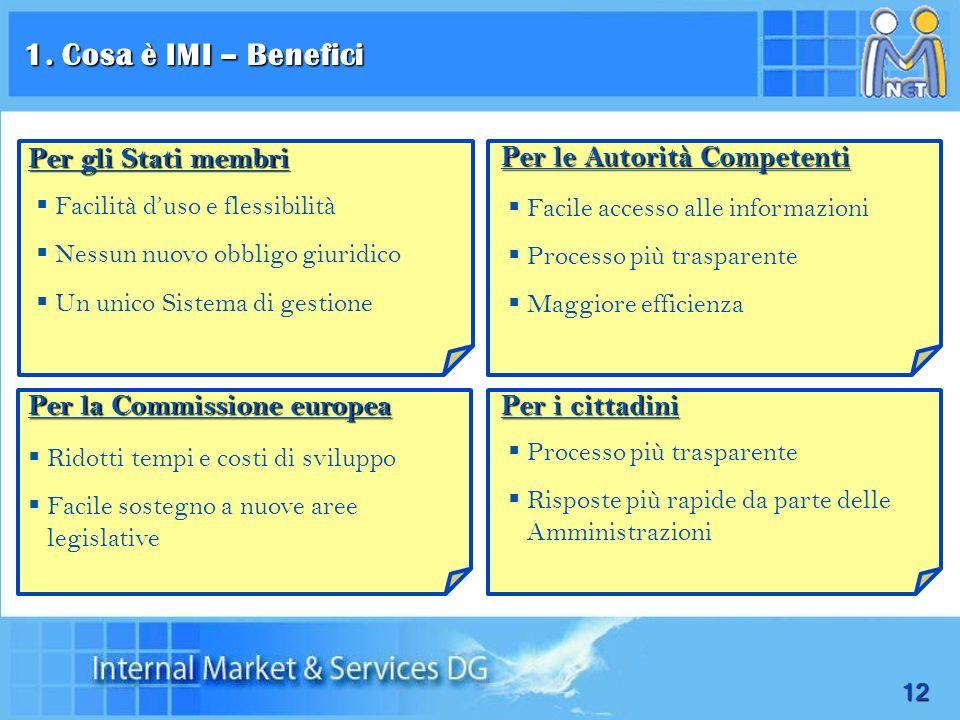 1. Cosa è IMI – Benefici Per gli Stati membri