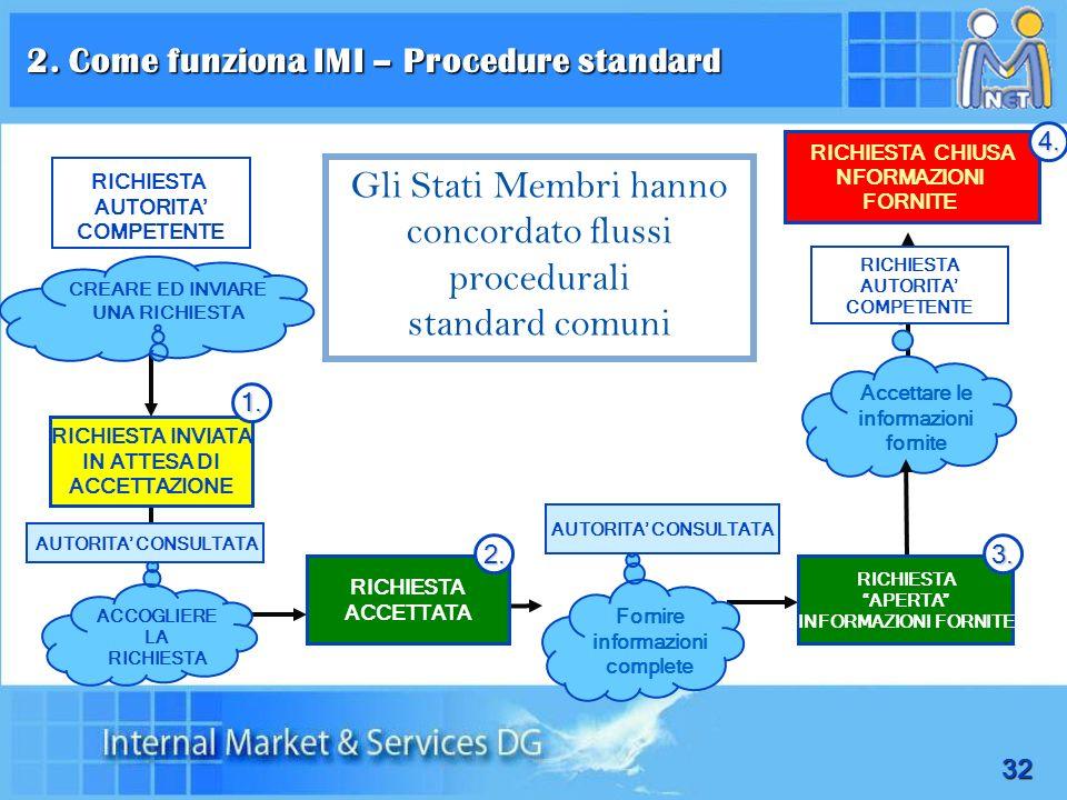 concordato flussi procedurali standard comuni