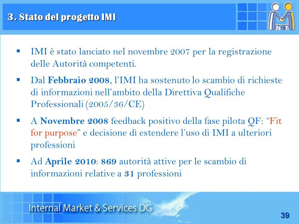 3. Stato del progetto IMI IMI è stato lanciato nel novembre 2007 per la registrazione delle Autorità competenti.