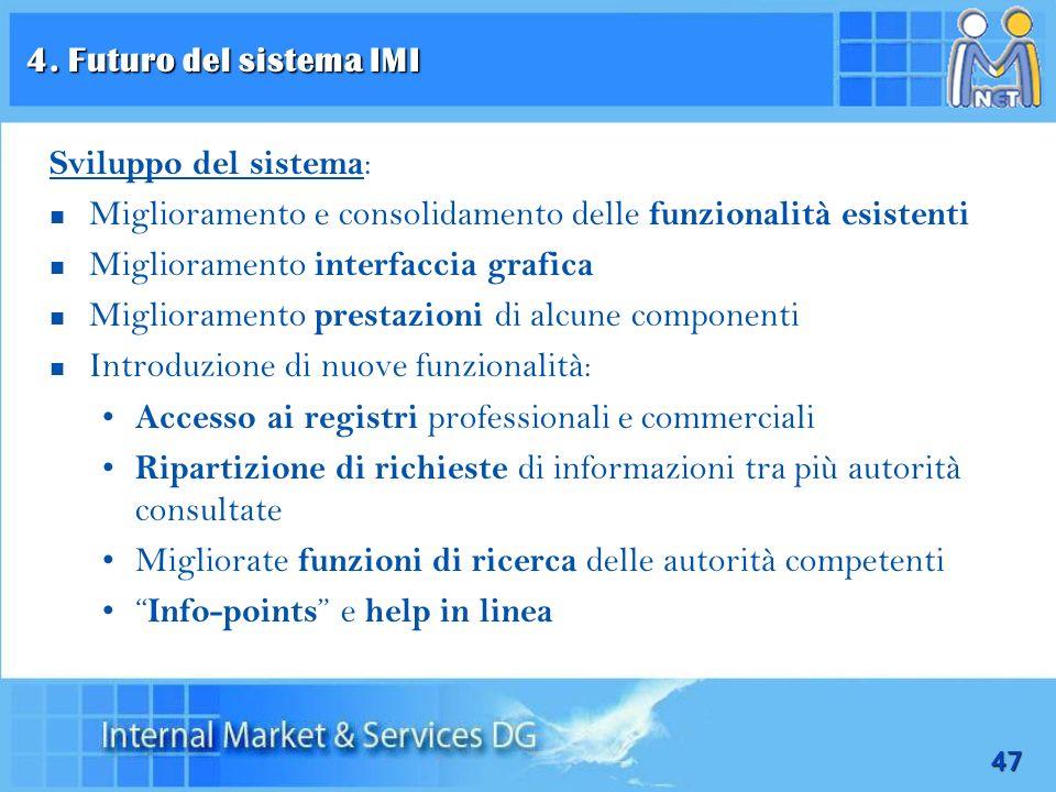 4. Futuro del sistema IMI Sviluppo del sistema: Miglioramento e consolidamento delle funzionalità esistenti.
