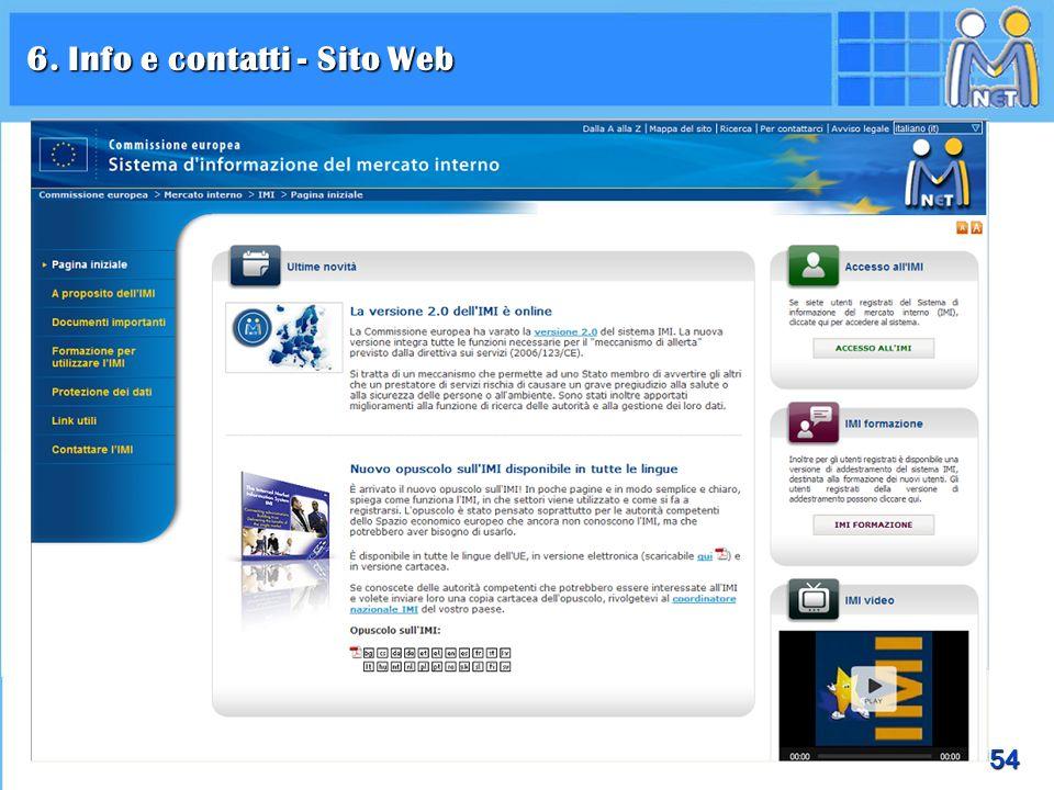 6. Info e contatti - Sito Web