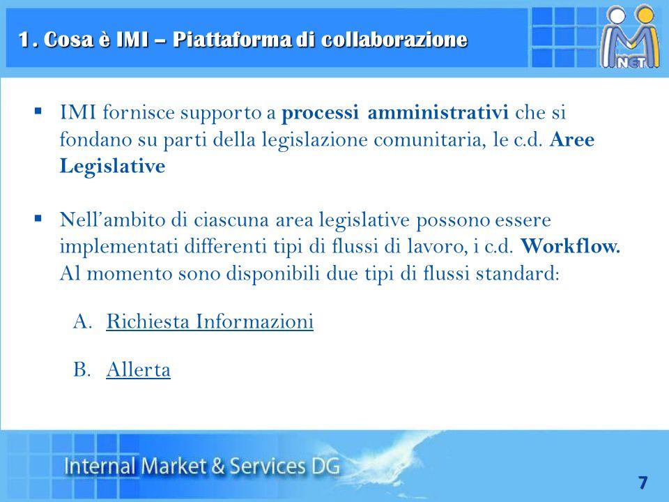 1. Cosa è IMI – Piattaforma di collaborazione