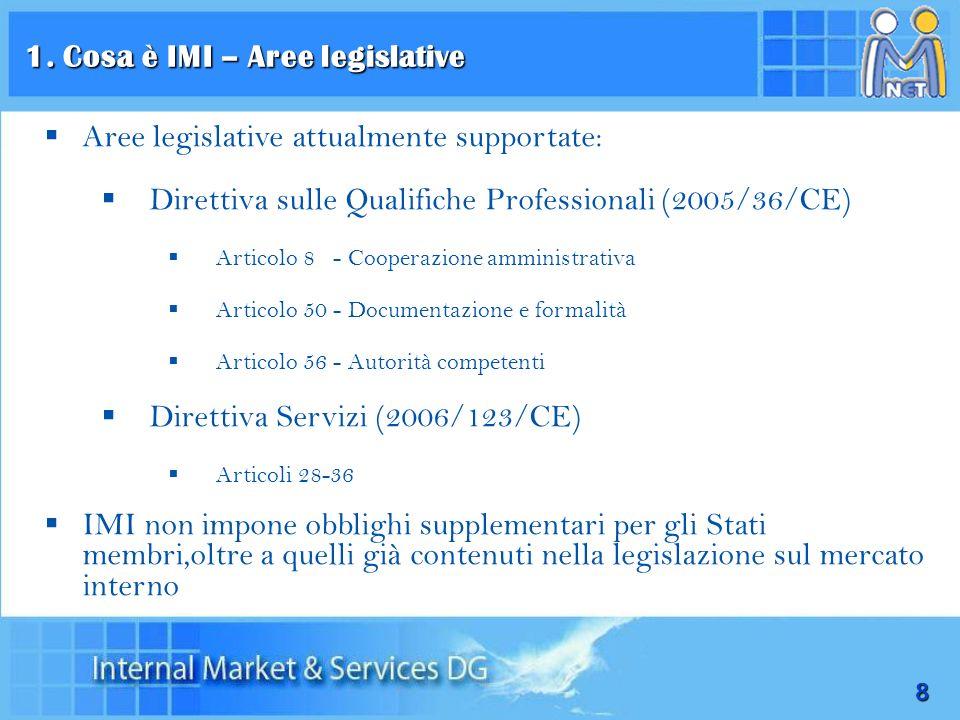 1. Cosa è IMI – Aree legislative