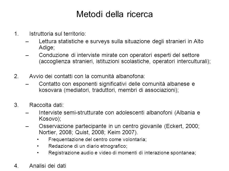 Metodi della ricerca Istruttoria sul territorio:
