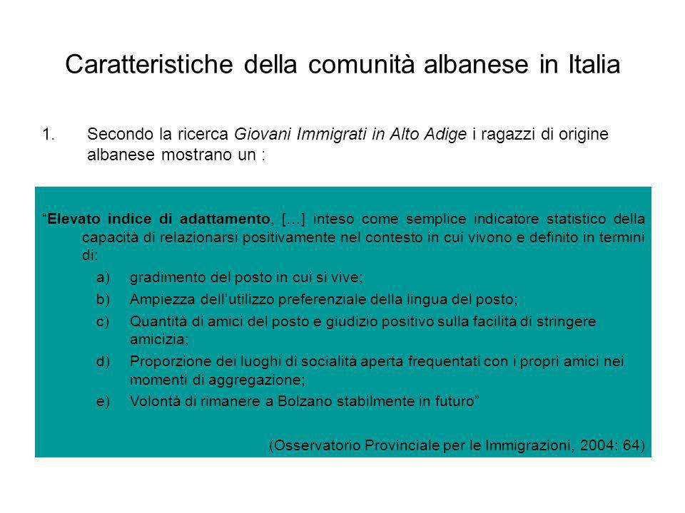 Caratteristiche della comunità albanese in Italia
