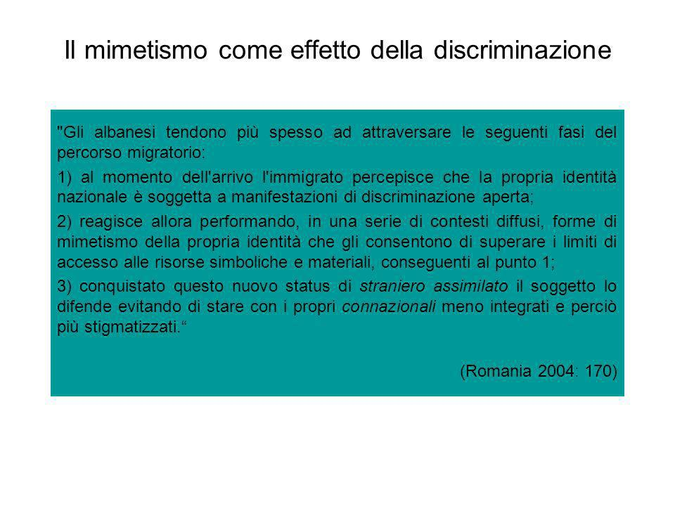 Il mimetismo come effetto della discriminazione