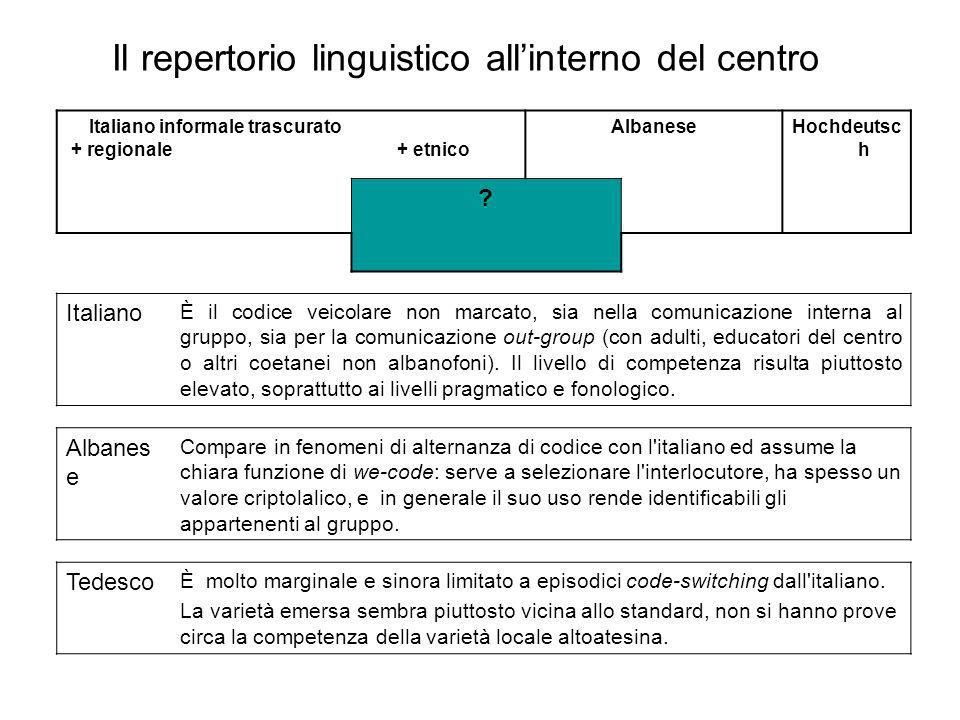 Il repertorio linguistico all'interno del centro