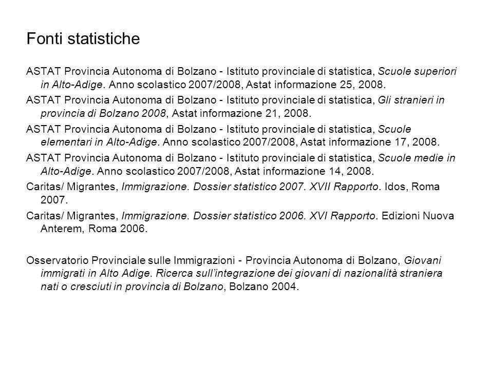 Fonti statistiche