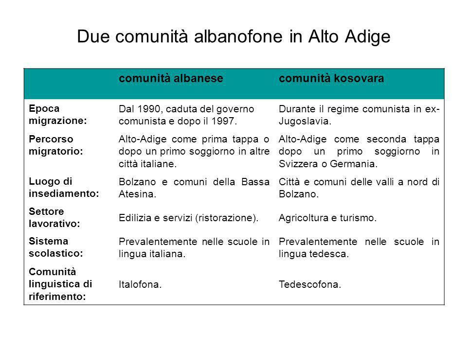 Due comunità albanofone in Alto Adige