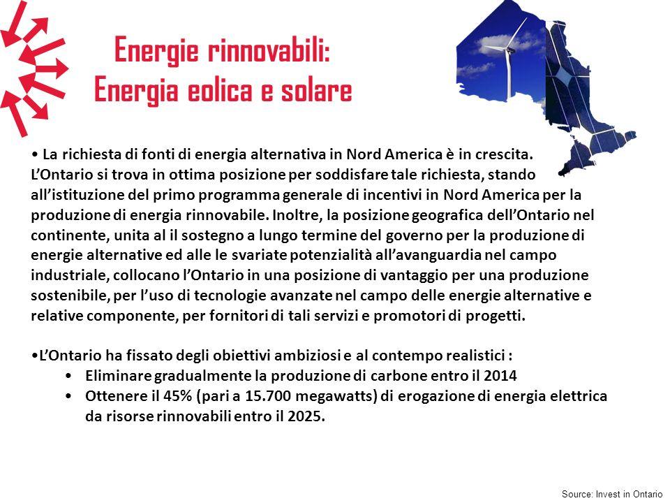Energie rinnovabili: Energia eolica e solare