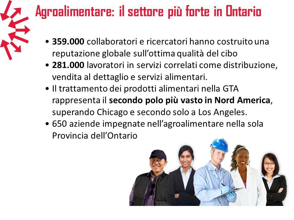 Agroalimentare: il settore più forte in Ontario