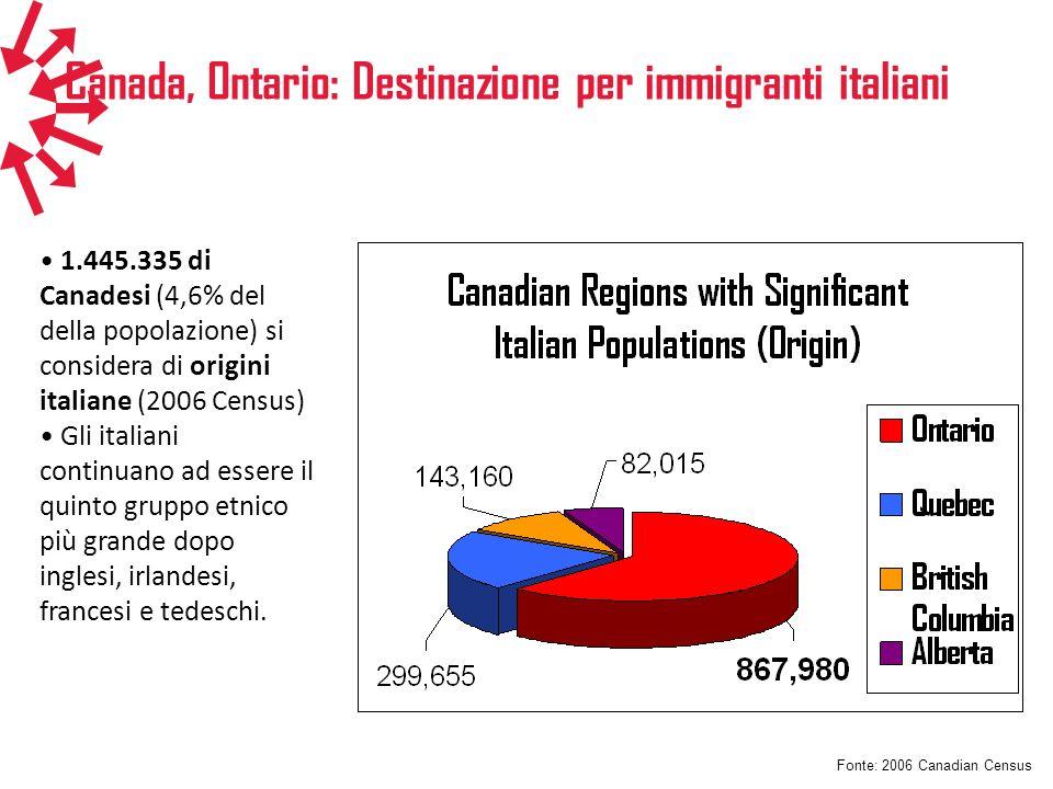 Canada, Ontario: Destinazione per immigranti italiani