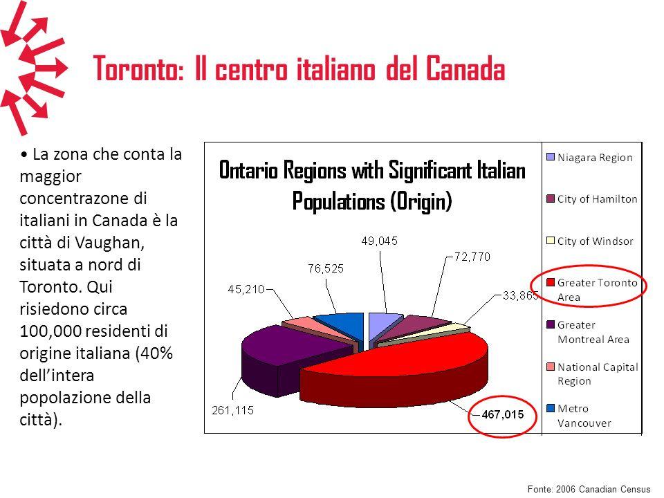 Toronto: Il centro italiano del Canada
