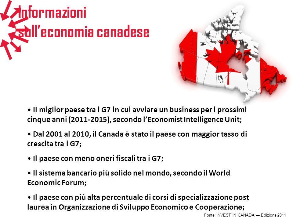 Informazioni sull'economia canadese