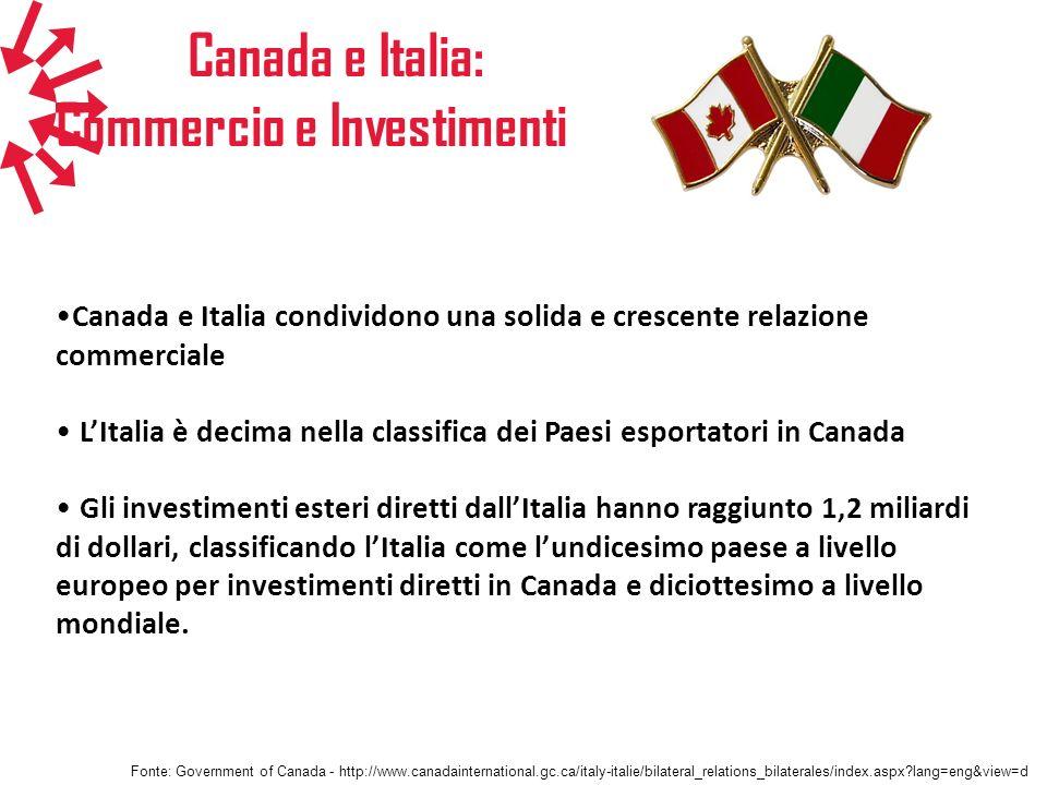 Commercio e Investimenti