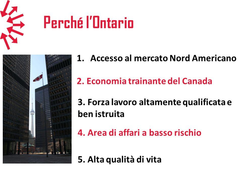 Perché l'Ontario Accesso al mercato Nord Americano