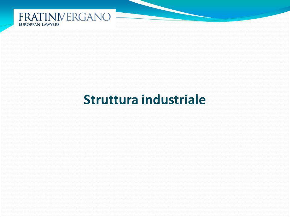 Struttura industriale