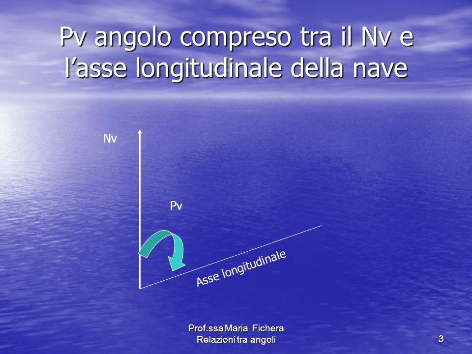 Pv angolo compreso tra il Nv e l'asse longitudinale della nave