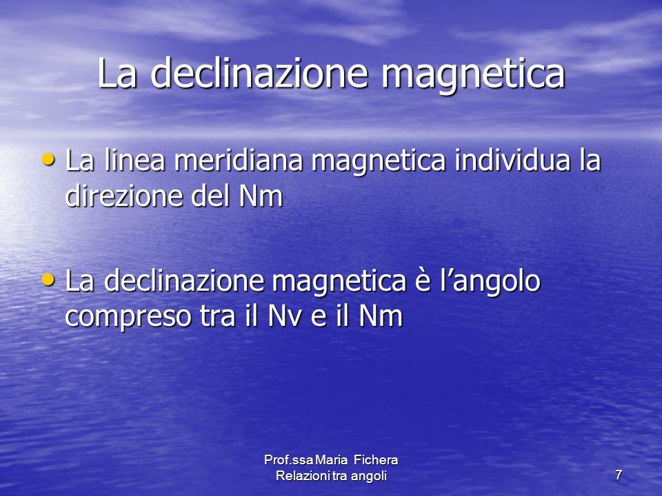 La declinazione magnetica