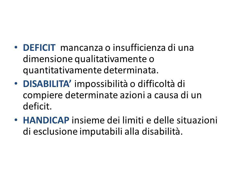 DEFICIT mancanza o insufficienza di una dimensione qualitativamente o quantitativamente determinata.