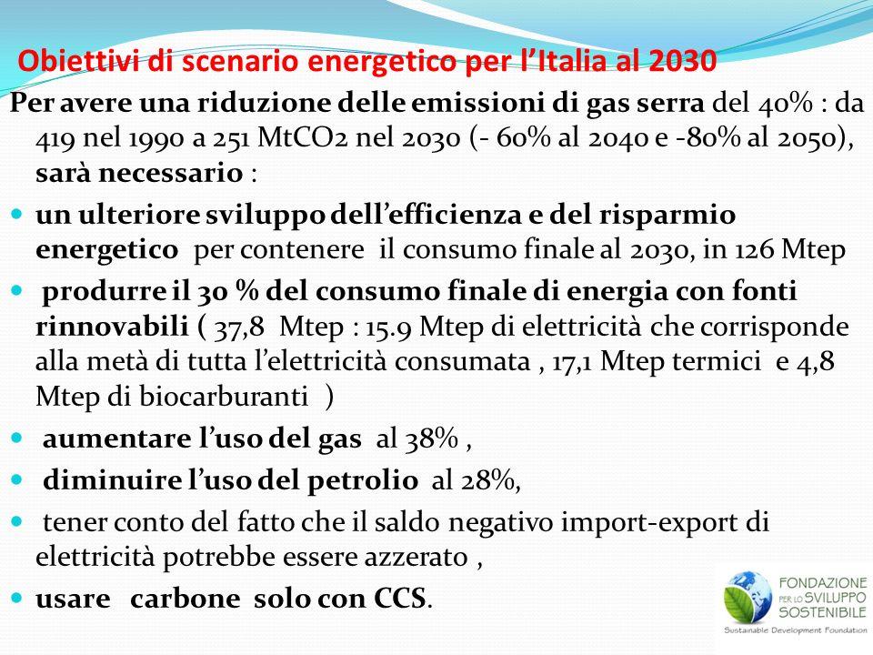Obiettivi di scenario energetico per l'Italia al 2030