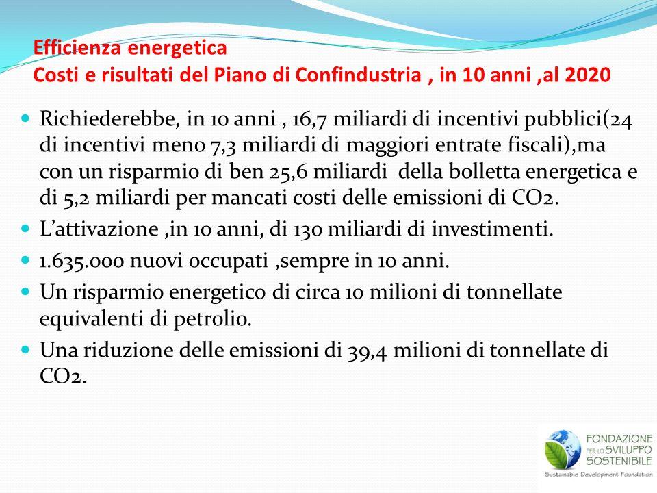 Efficienza energetica Costi e risultati del Piano di Confindustria , in 10 anni ,al 2020
