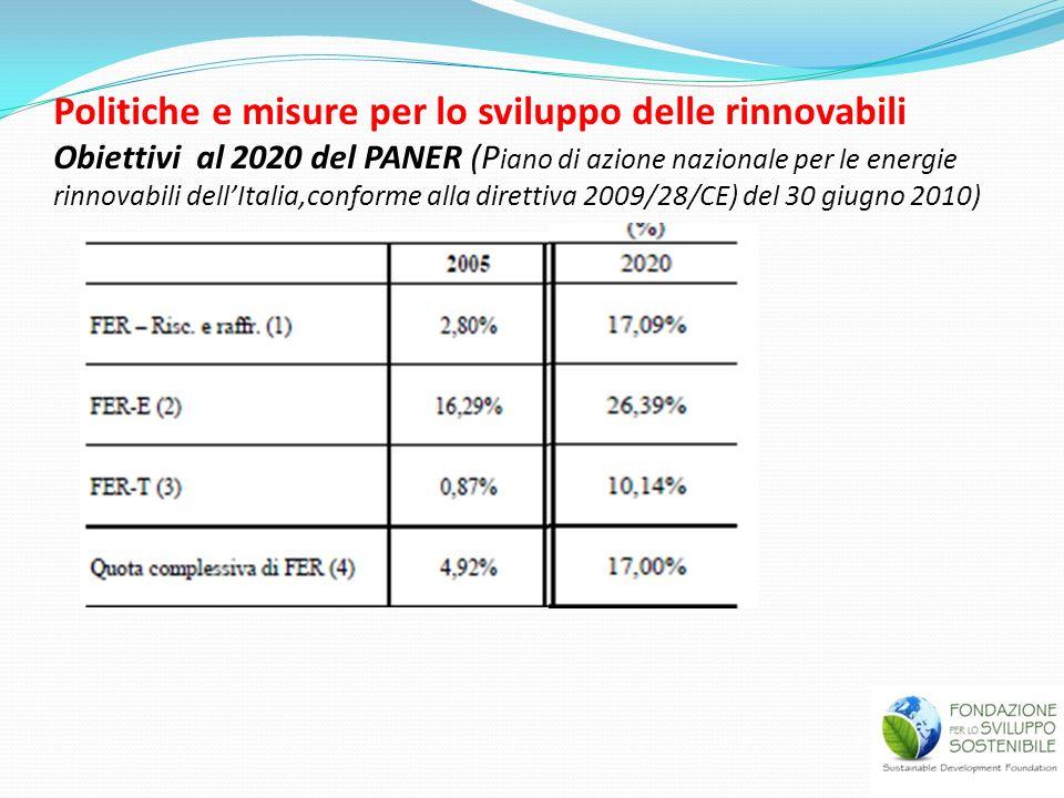 Politiche e misure per lo sviluppo delle rinnovabili Obiettivi al 2020 del PANER (Piano di azione nazionale per le energie rinnovabili dell'Italia,conforme alla direttiva 2009/28/CE) del 30 giugno 2010)