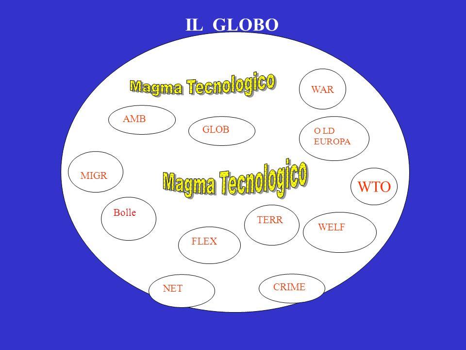 IL GLOBO WTO Magma Tecnologico Magma Tecnologico WAR AMB GLOB Bolle