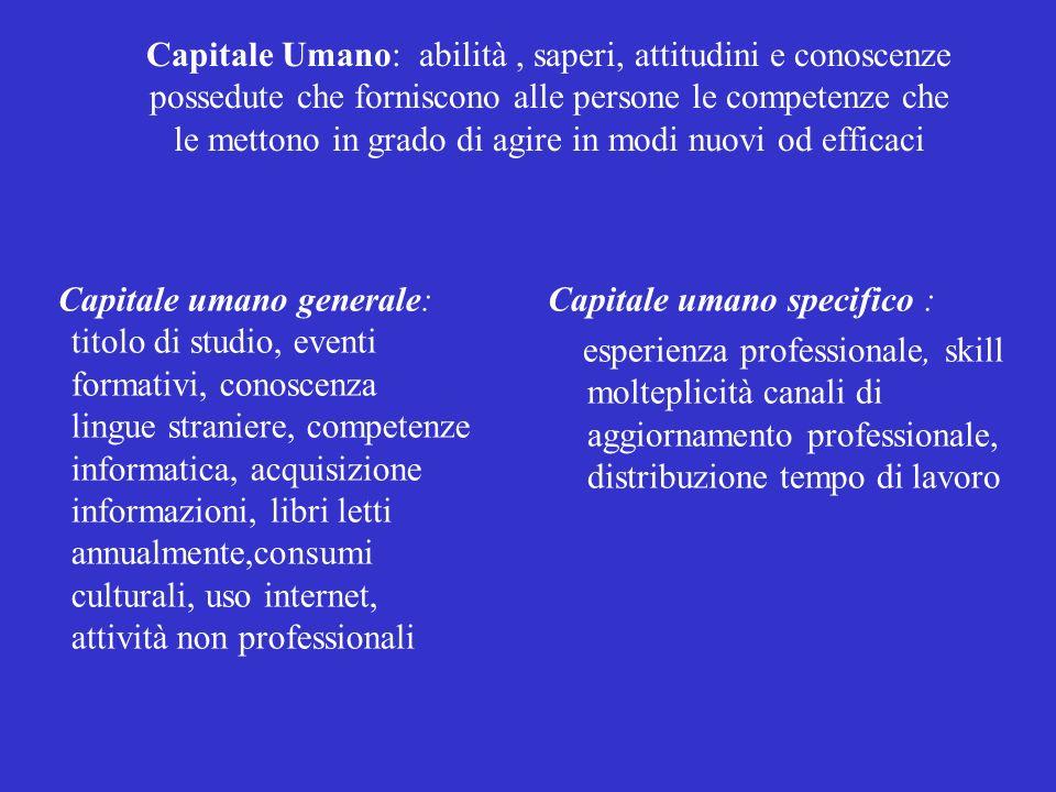 Capitale Umano: abilità , saperi, attitudini e conoscenze possedute che forniscono alle persone le competenze che le mettono in grado di agire in modi nuovi od efficaci
