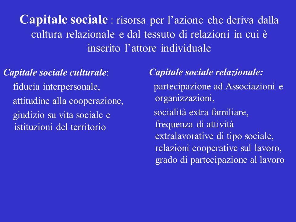 Capitale sociale : risorsa per l'azione che deriva dalla cultura relazionale e dal tessuto di relazioni in cui è inserito l'attore individuale