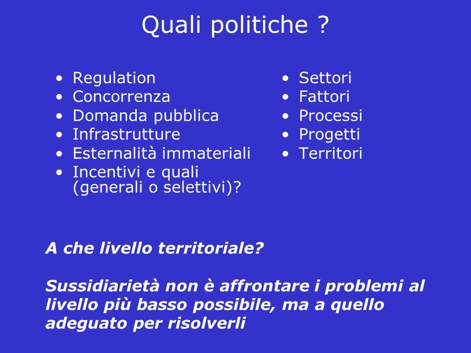Quali politiche Regulation Concorrenza Domanda pubblica