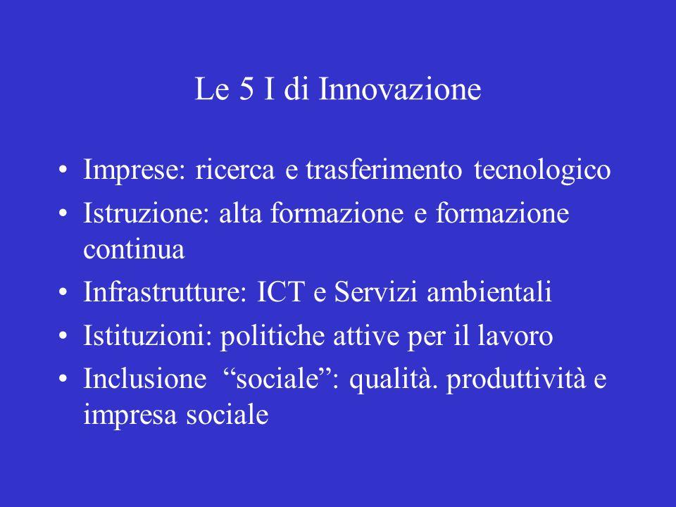 Le 5 I di Innovazione Imprese: ricerca e trasferimento tecnologico