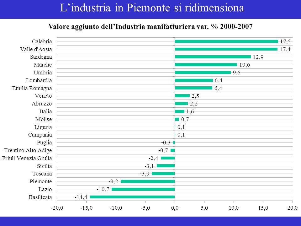 L'industria in Piemonte si ridimensiona