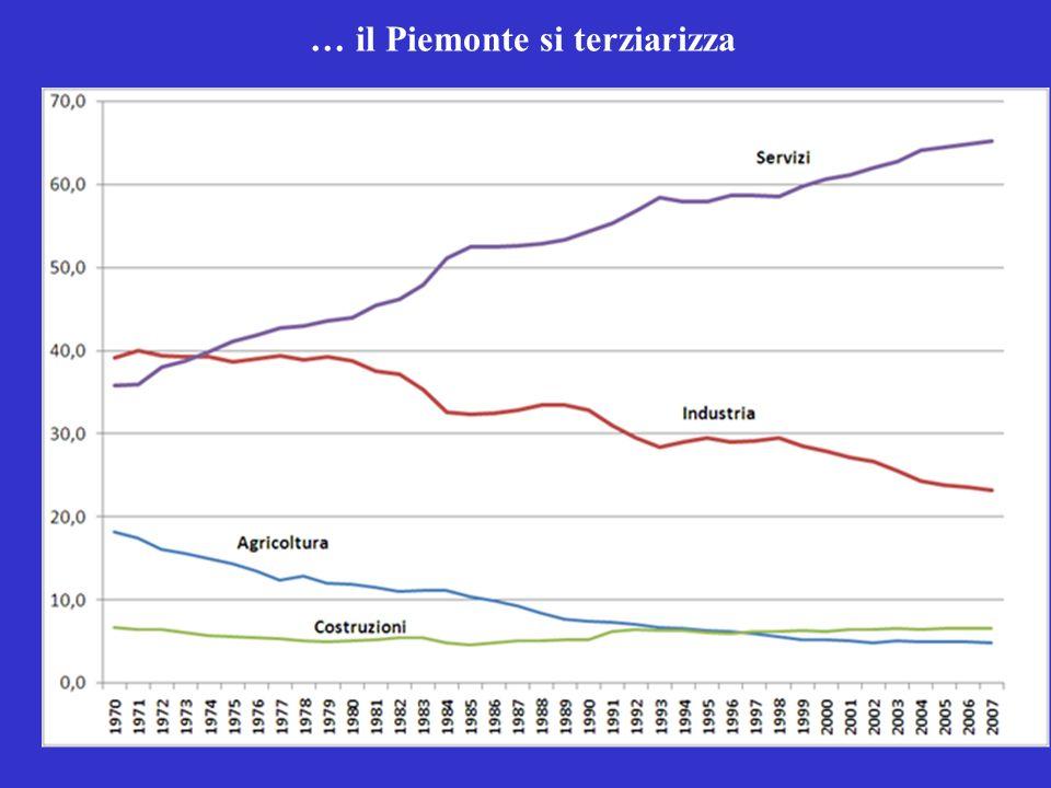 … il Piemonte si terziarizza
