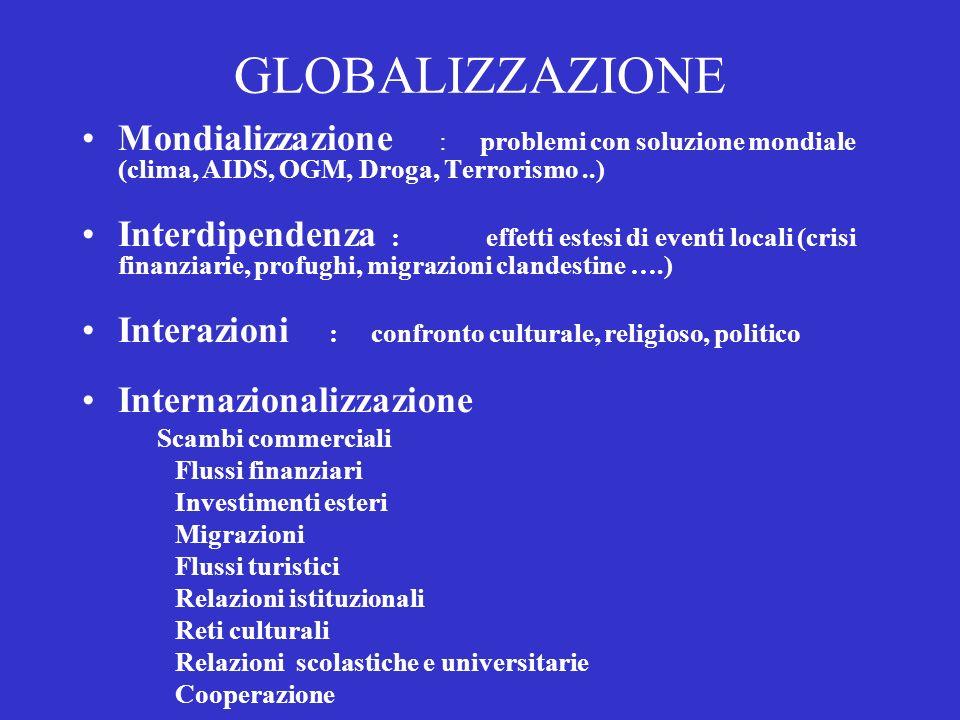 GLOBALIZZAZIONE Mondializzazione : problemi con soluzione mondiale (clima, AIDS, OGM, Droga, Terrorismo ..)
