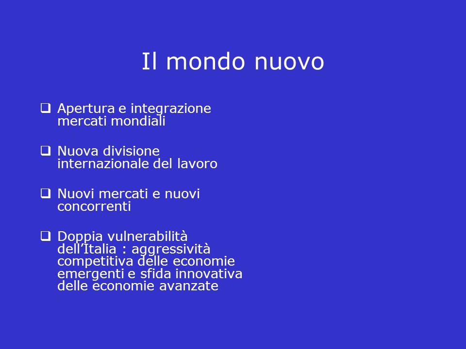 Il mondo nuovo Apertura e integrazione mercati mondiali
