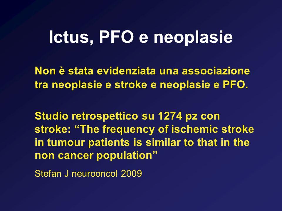 Ictus, PFO e neoplasie Non è stata evidenziata una associazione tra neoplasie e stroke e neoplasie e PFO.