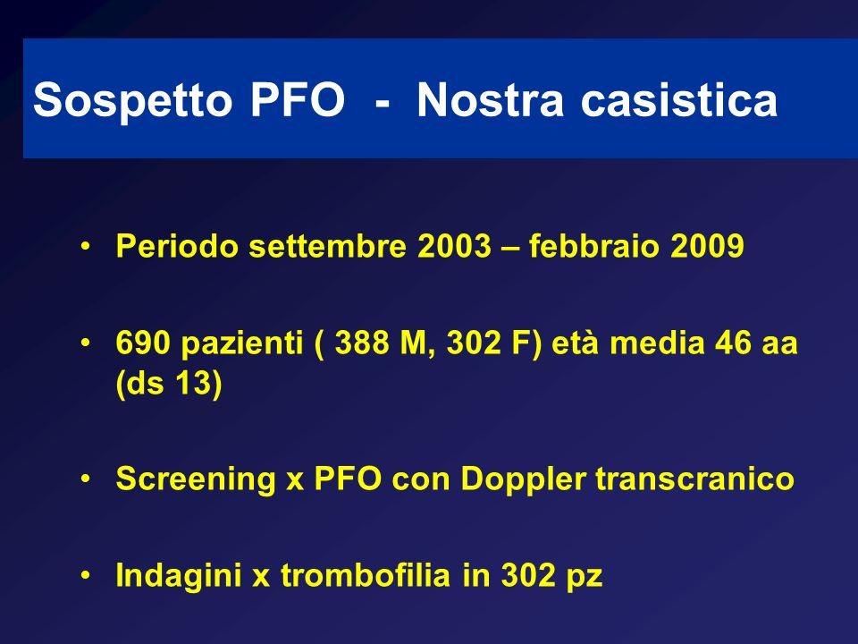 Sospetto PFO - Nostra casistica