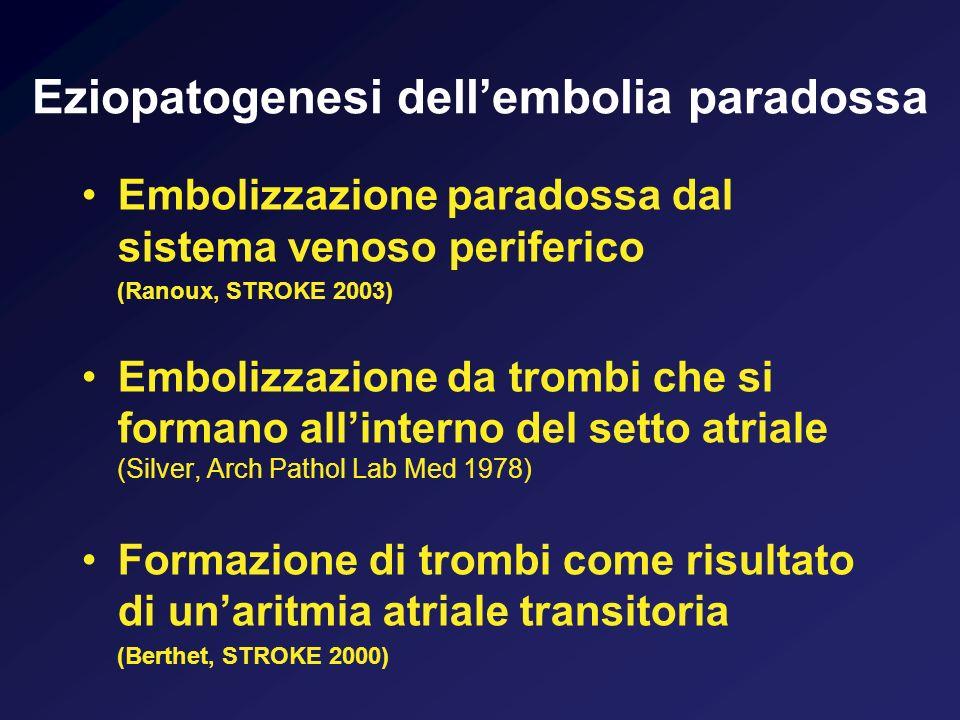 Eziopatogenesi dell'embolia paradossa