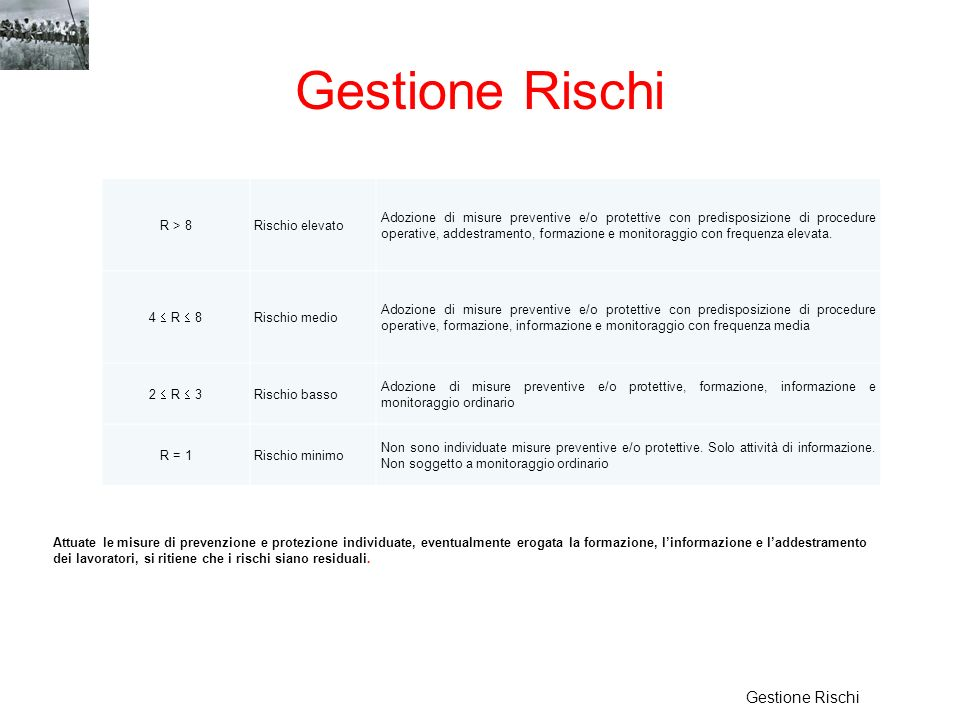 Gestione Rischi Gestione Rischi R > 8 Rischio elevato
